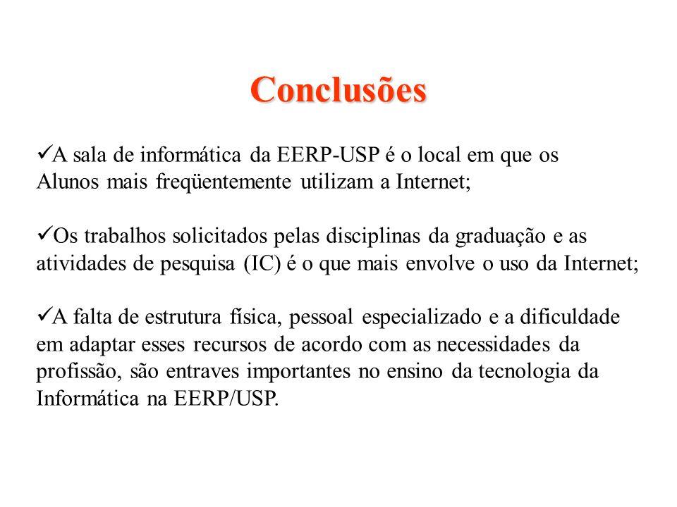 Conclusões A sala de informática da EERP-USP é o local em que os Alunos mais freqüentemente utilizam a Internet; Os trabalhos solicitados pelas discip