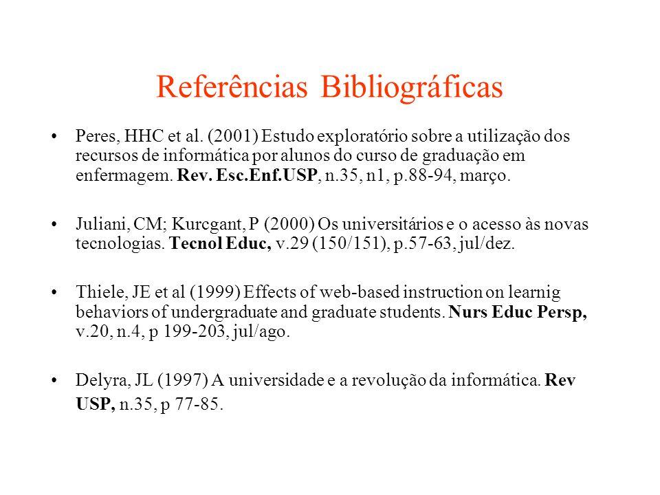 Referências Bibliográficas Peres, HHC et al. (2001) Estudo exploratório sobre a utilização dos recursos de informática por alunos do curso de graduaçã