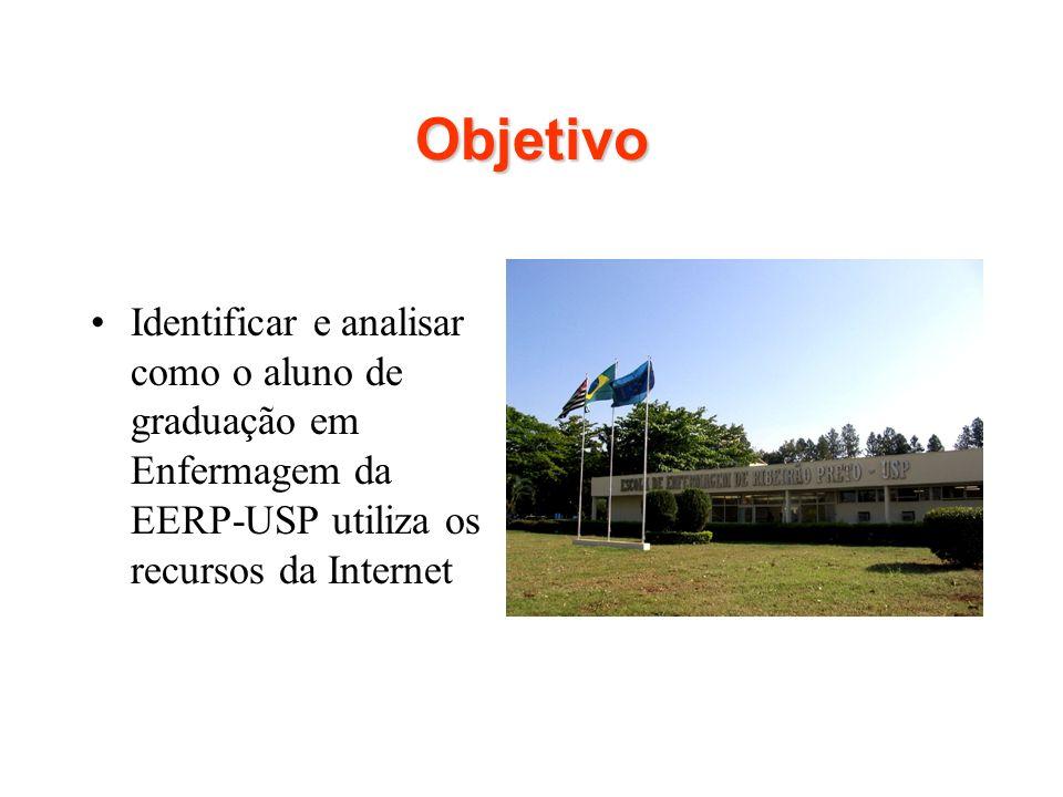 Objetivo Identificar e analisar como o aluno de graduação em Enfermagem da EERP-USP utiliza os recursos da Internet
