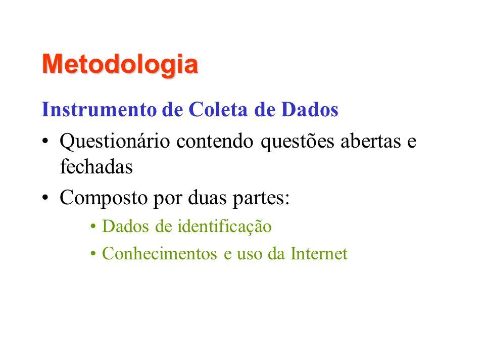 Metodologia Instrumento de Coleta de Dados Questionário contendo questões abertas e fechadas Composto por duas partes: Dados de identificação Conhecim
