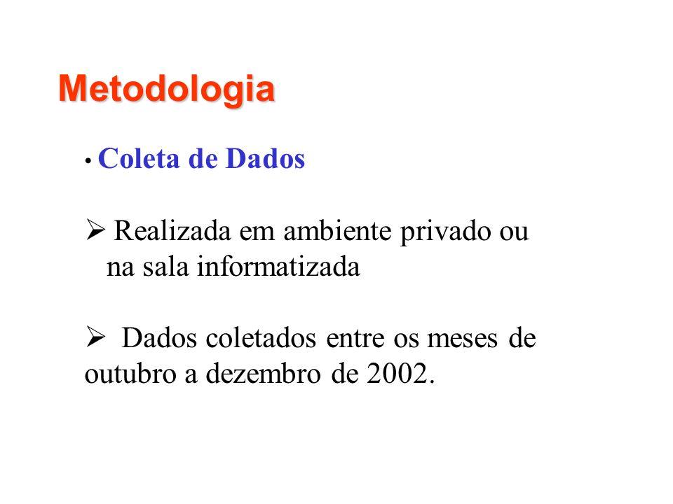 Metodologia Coleta de Dados Realizada em ambiente privado ou na sala informatizada Dados coletados entre os meses de outubro a dezembro de 2002.
