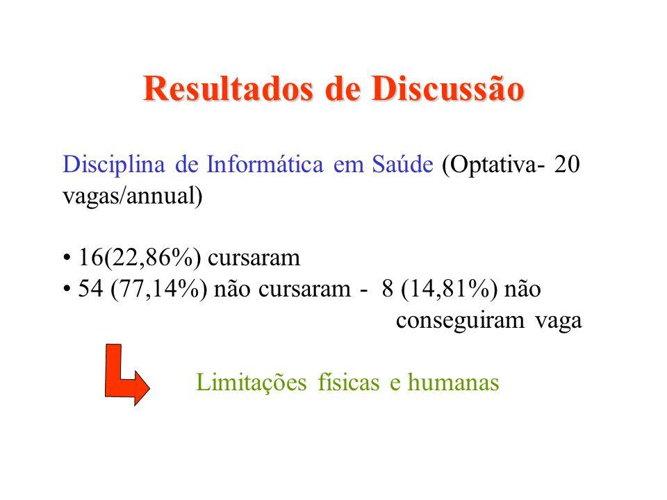 Resultados de Discussão Disciplina de Informática em Saúde (Optativa- 20 vagas/annual) 16(22,86%) cursaram 54 (77,14%) não cursaram - 8 (14,81%) não c