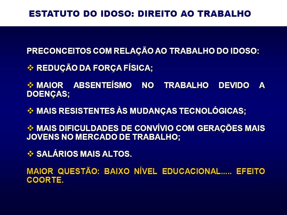 PRECONCEITOS COM RELAÇÃO AO TRABALHO DO IDOSO: REDUÇÃO DA FORÇA FÍSICA; REDUÇÃO DA FORÇA FÍSICA; MAIOR ABSENTEÍSMO NO TRABALHO DEVIDO A DOENÇAS; MAIOR ABSENTEÍSMO NO TRABALHO DEVIDO A DOENÇAS; MAIS RESISTENTES ÀS MUDANÇAS TECNOLÓGICAS; MAIS RESISTENTES ÀS MUDANÇAS TECNOLÓGICAS; MAIS DIFICULDADES DE CONVÍVIO COM GERAÇÕES MAIS JOVENS NO MERCADO DE TRABALHO; MAIS DIFICULDADES DE CONVÍVIO COM GERAÇÕES MAIS JOVENS NO MERCADO DE TRABALHO; SALÁRIOS MAIS ALTOS.