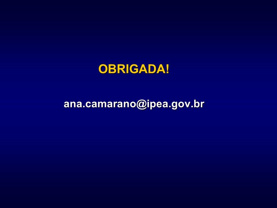OBRIGADA!ana.camarano@ipea.gov.br