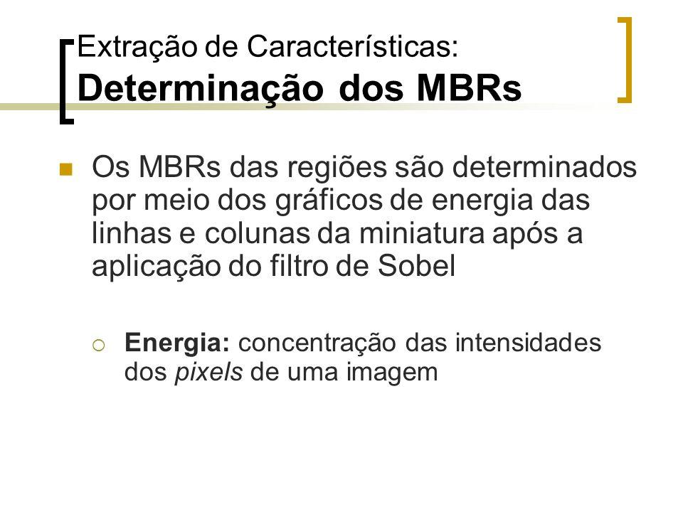 Os MBRs das regiões são determinados por meio dos gráficos de energia das linhas e colunas da miniatura após a aplicação do filtro de Sobel Energia: c