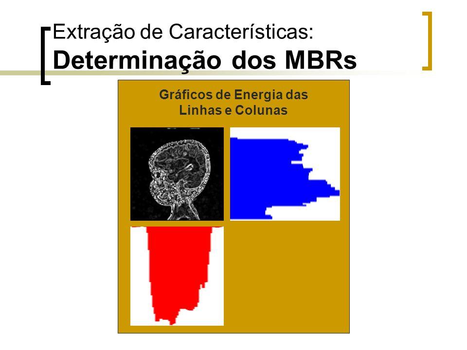 Extração de Características: Determinação dos MBRs Gráficos de Energia das Linhas e Colunas
