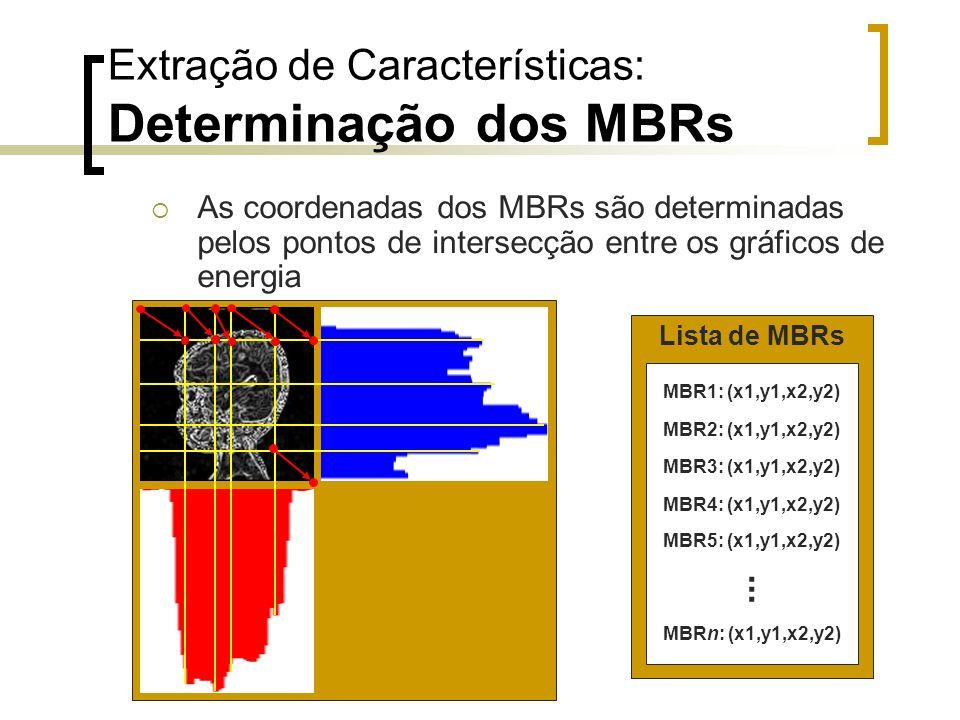Extração de Características: Determinação dos MBRs As coordenadas dos MBRs são determinadas pelos pontos de intersecção entre os gráficos de energia L