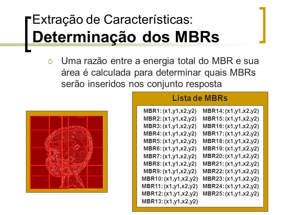 Extração de Características: Determinação dos MBRs Uma razão entre a energia total do MBR e sua área é calculada para determinar quais MBRs serão inse