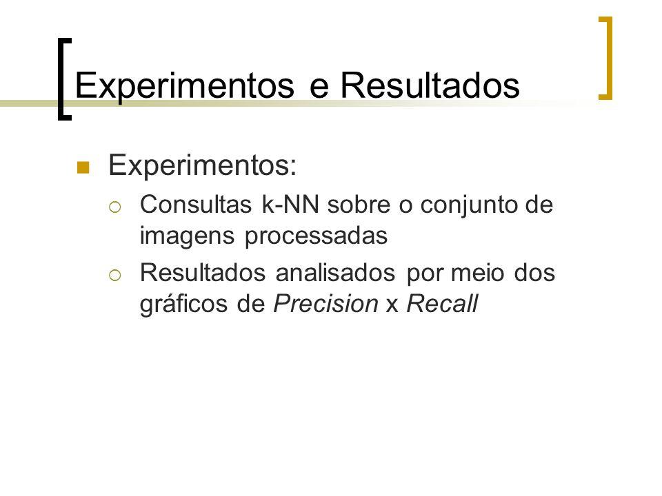 Experimentos e Resultados Experimentos: Consultas k-NN sobre o conjunto de imagens processadas Resultados analisados por meio dos gráficos de Precisio