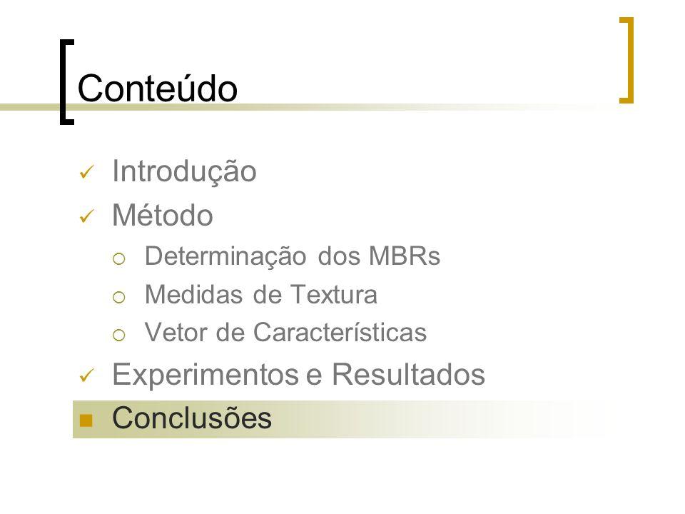 Conteúdo Introdução Método Determinação dos MBRs Medidas de Textura Vetor de Características Experimentos e Resultados Conclusões