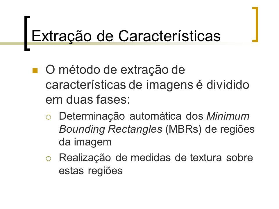 Extração de Características O método de extração de características de imagens é dividido em duas fases: Determinação automática dos Minimum Bounding