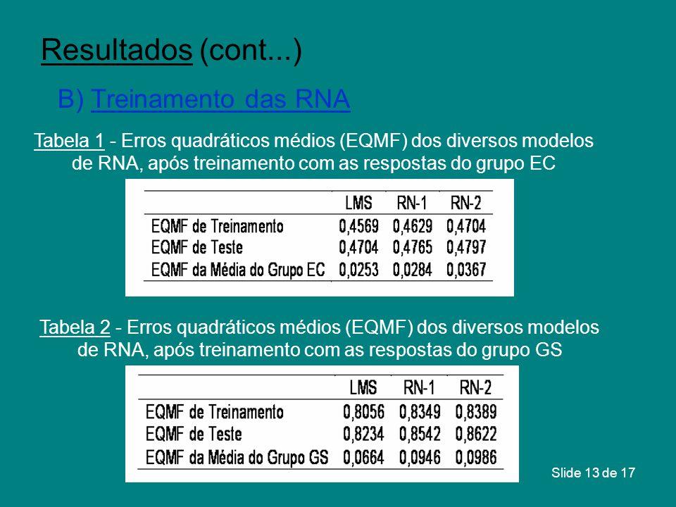 Slide 13 de 17 Resultados (cont...) B) Treinamento das RNA Tabela 1 - Erros quadráticos médios (EQMF) dos diversos modelos de RNA, após treinamento co