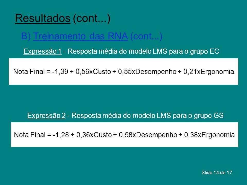 Slide 14 de 17 Resultados (cont...) B) Treinamento das RNA (cont...) Nota Final = -1,39 + 0,56xCusto + 0,55xDesempenho + 0,21xErgonomia Expressão 1 -