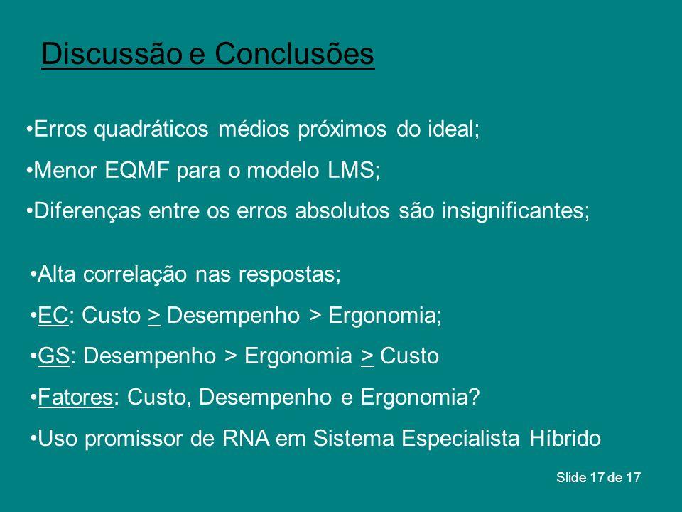 Slide 17 de 17 Discussão e Conclusões Erros quadráticos médios próximos do ideal; Menor EQMF para o modelo LMS; Diferenças entre os erros absolutos sã
