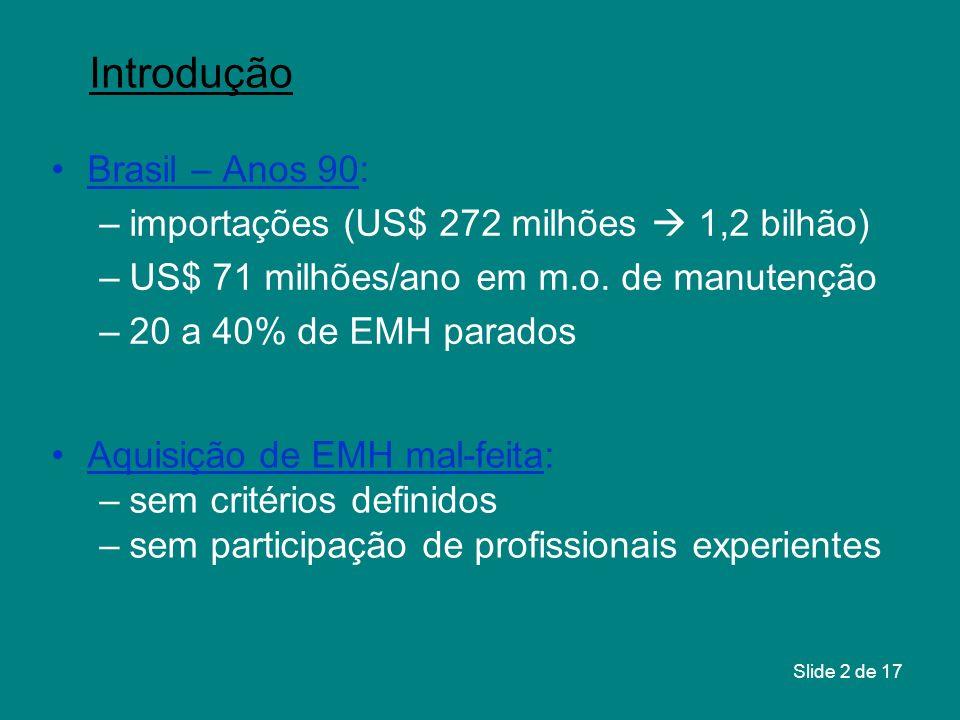 Slide 2 de 17 Introdução Brasil – Anos 90: –importações (US$ 272 milhões 1,2 bilhão) –US$ 71 milhões/ano em m.o. de manutenção –20 a 40% de EMH parado