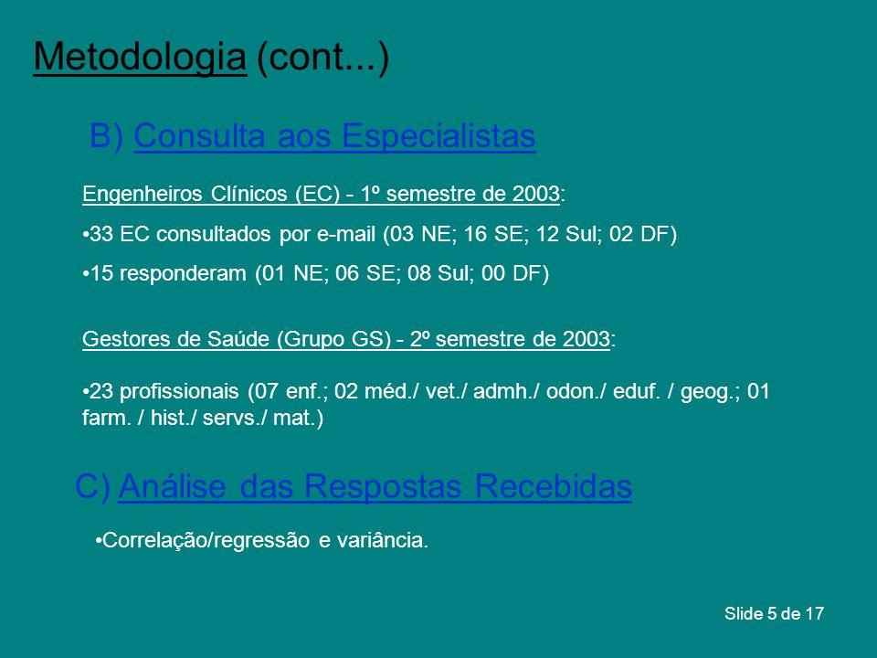 Slide 5 de 17 Metodologia (cont...) B) Consulta aos Especialistas Engenheiros Clínicos (EC) - 1º semestre de 2003: 33 EC consultados por e-mail (03 NE