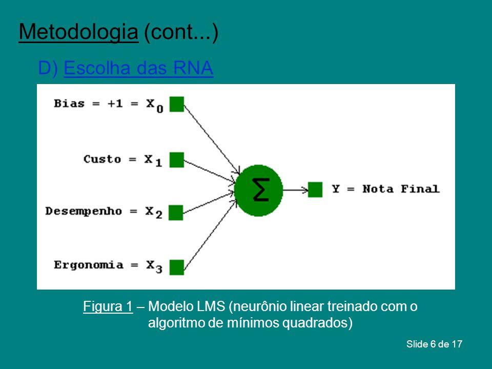 Slide 6 de 17 Metodologia (cont...) D) Escolha das RNA Figura 1 – Modelo LMS (neurônio linear treinado com o algoritmo de mínimos quadrados)