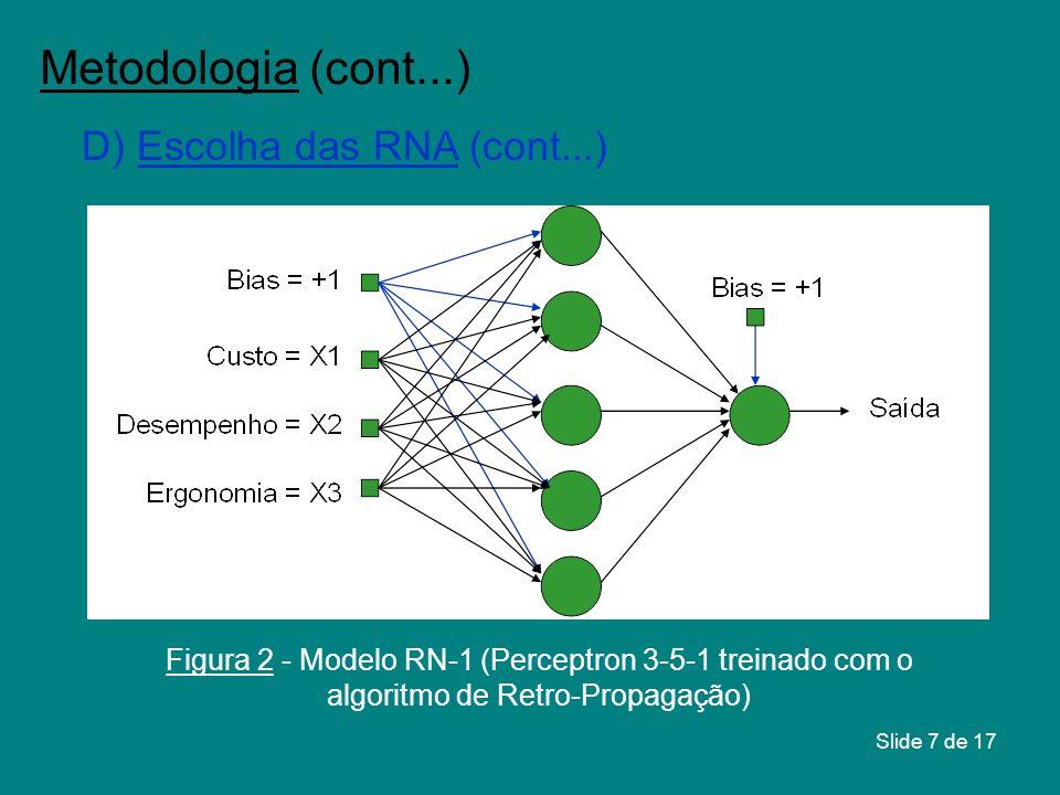 Slide 7 de 17 Metodologia (cont...) D) Escolha das RNA (cont...) Figura 2 - Modelo RN-1 (Perceptron 3-5-1 treinado com o algoritmo de Retro-Propagação