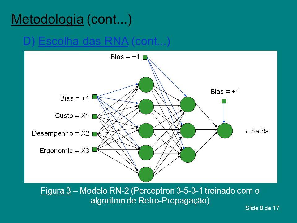 Slide 8 de 17 Metodologia (cont...) D) Escolha das RNA (cont...) Figura 3 – Modelo RN-2 (Perceptron 3-5-3-1 treinado com o algoritmo de Retro-Propagaç