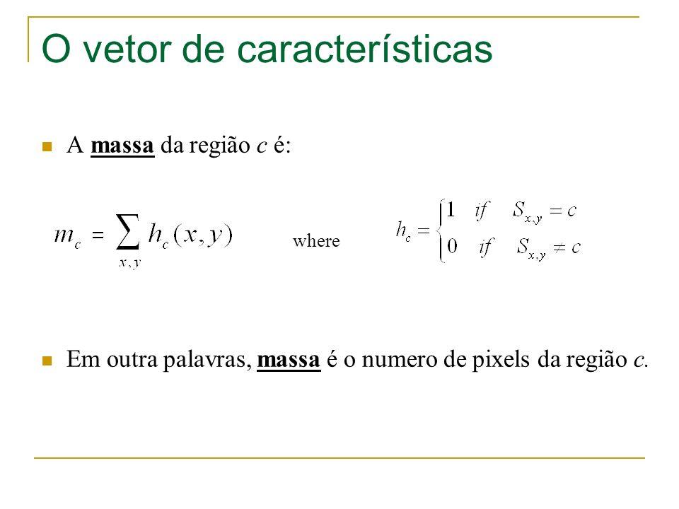 O vetor de características A massa da região c é: Em outra palavras, massa é o numero de pixels da região c. where