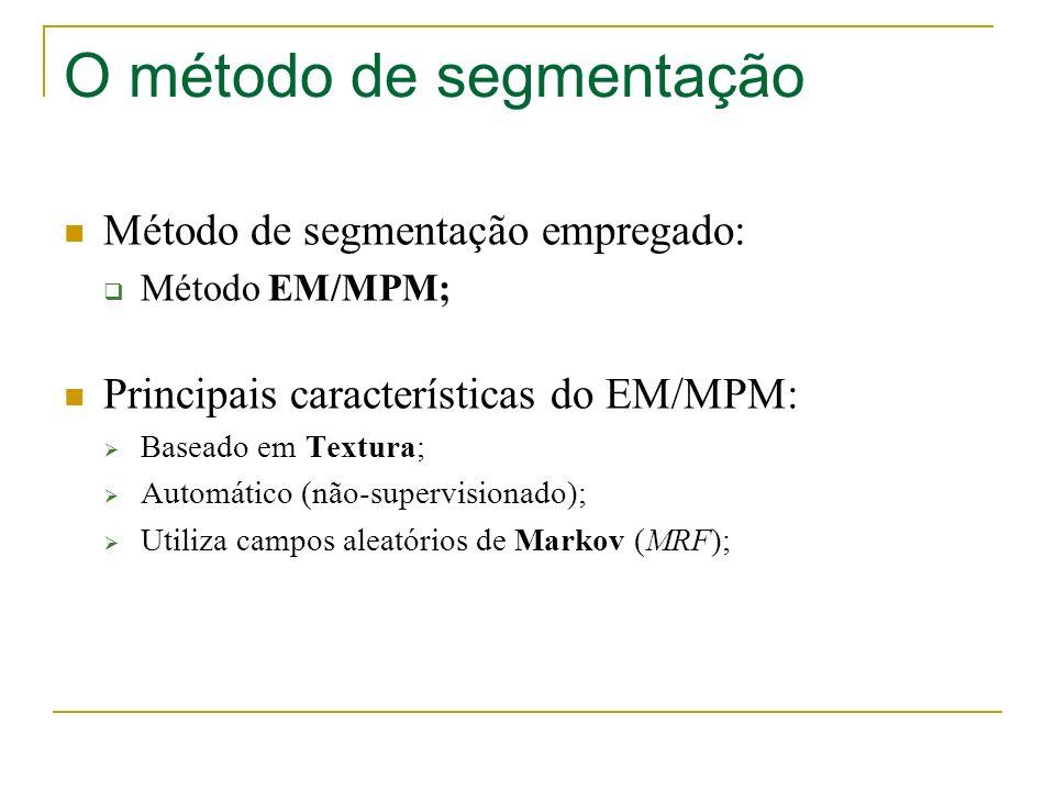 O método de segmentação Sobre o EM/MPM: Basicamente: um algoritmo de otimização.