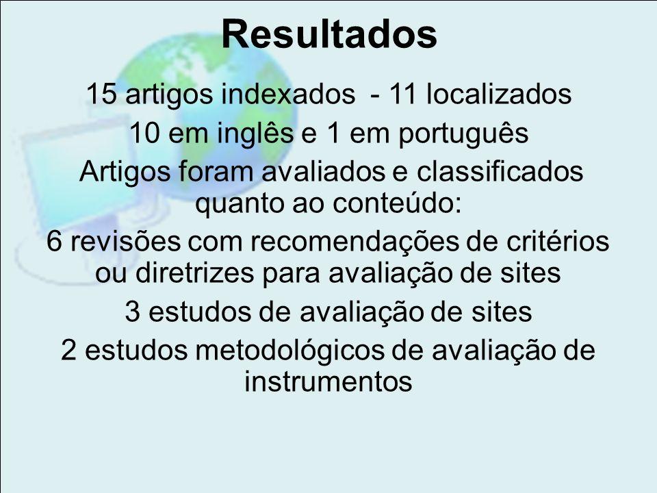 Resultados 15 artigos indexados - 11 localizados 10 em inglês e 1 em português Artigos foram avaliados e classificados quanto ao conteúdo: 6 revisões