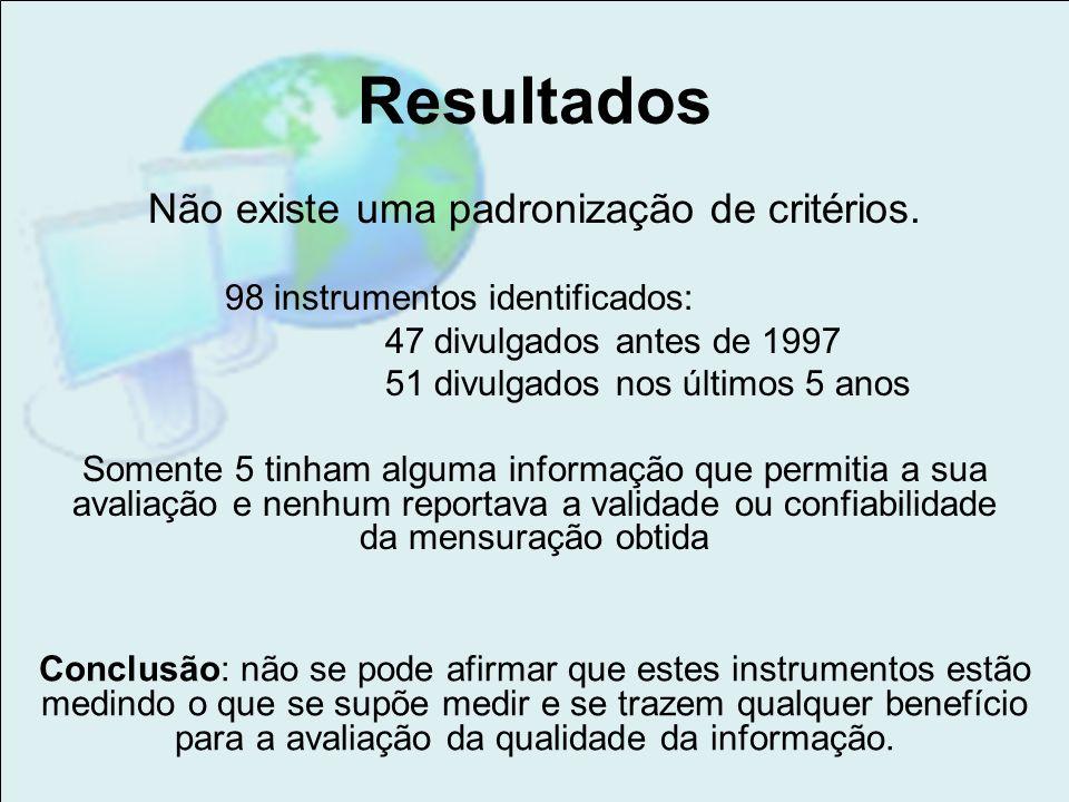 Resultados Não existe uma padronização de critérios. 98 instrumentos identificados: 47 divulgados antes de 1997 51 divulgados nos últimos 5 anos Somen