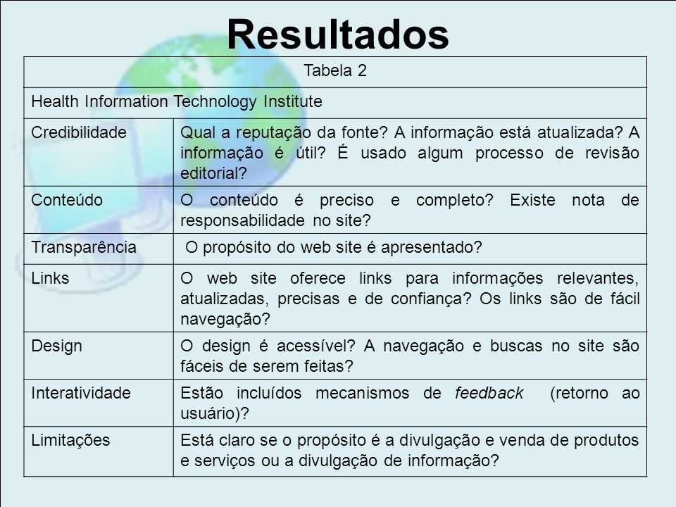 Resultados Tabela 2 Health Information Technology Institute CredibilidadeQual a reputação da fonte? A informação está atualizada? A informação é útil?