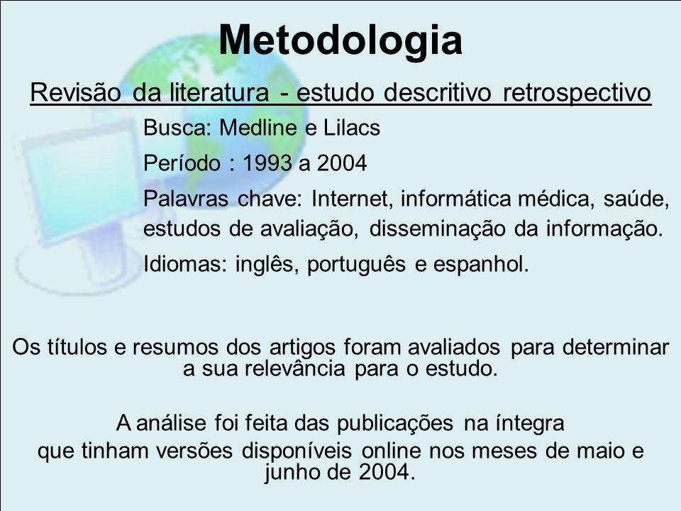 Metodologia Revisão da literatura - estudo descritivo retrospectivo Busca: Medline e Lilacs Período : 1993 a 2004 Palavras chave: Internet, informátic
