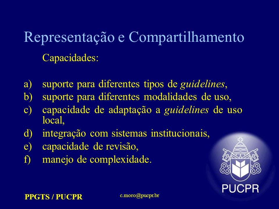 PPGTS / PUCPR c.moro@pucpr.br Representação e Compartilhamento Capacidades: a)suporte para diferentes tipos de guidelines, b)suporte para diferentes modalidades de uso, c)capacidade de adaptação a guidelines de uso local, d)integração com sistemas institucionais, e)capacidade de revisão, f)manejo de complexidade.