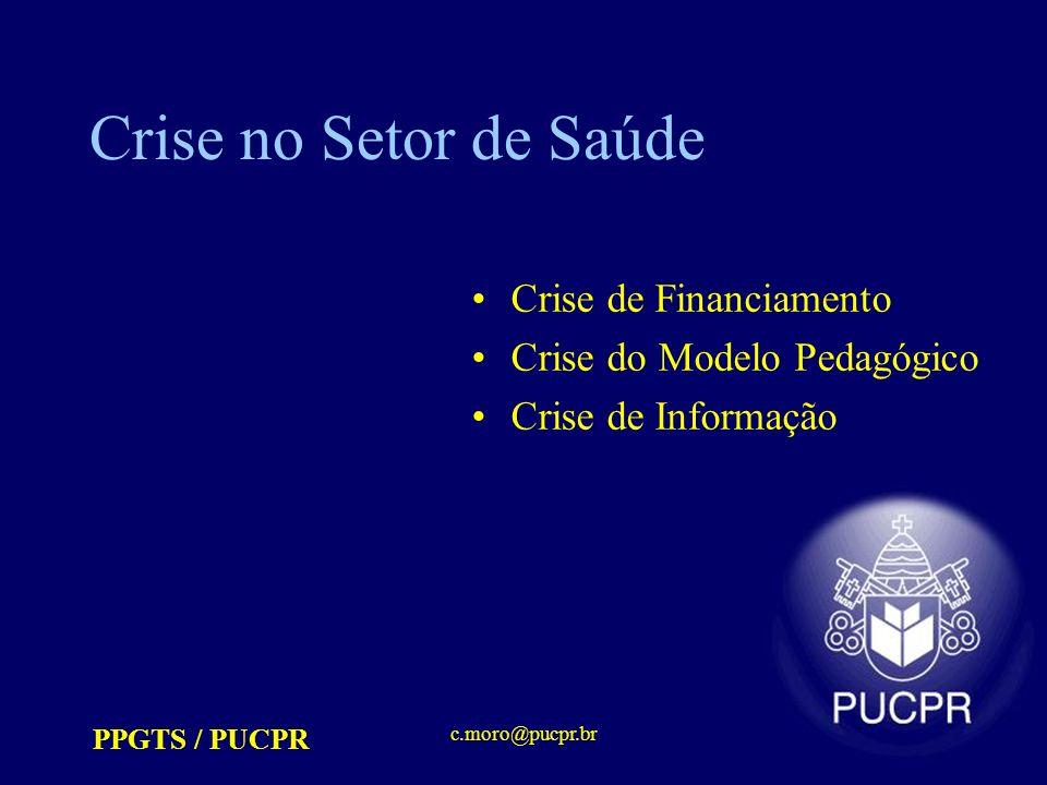 PPGTS / PUCPR c.moro@pucpr.br Crise no Setor de Saúde Crise de Financiamento Crise do Modelo Pedagógico Crise de Informação