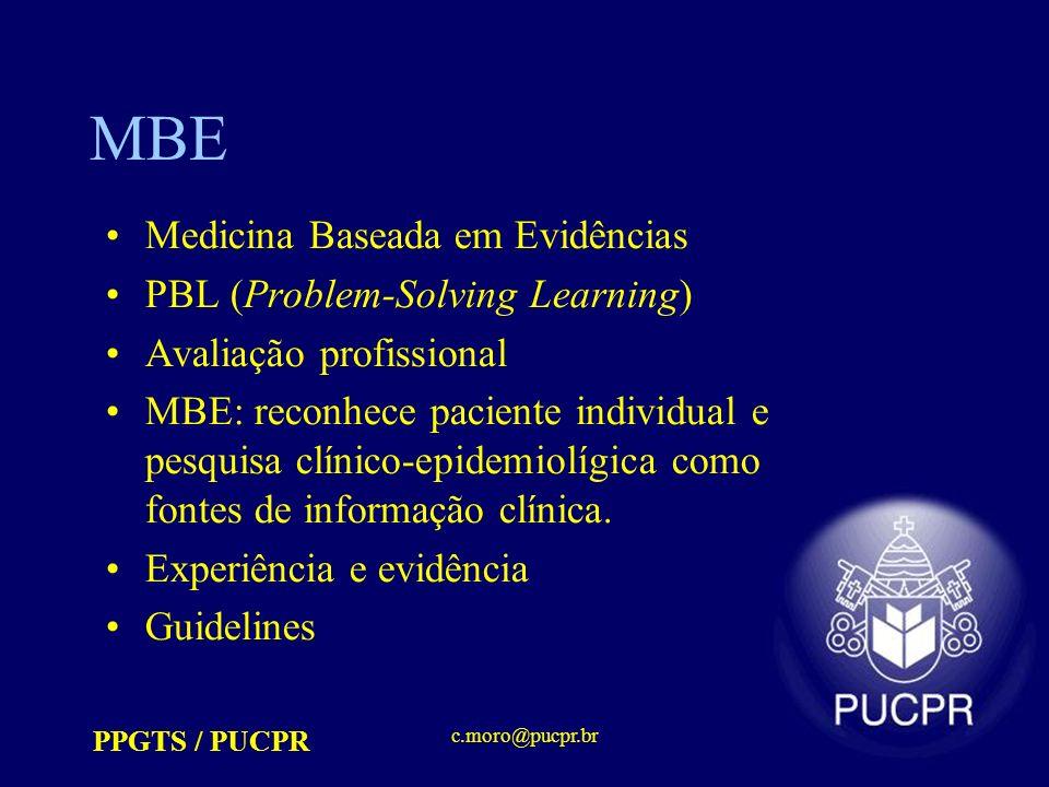 PPGTS / PUCPR c.moro@pucpr.br MBE Medicina Baseada em Evidências PBL (Problem-Solving Learning) Avaliação profissional MBE: reconhece paciente individual e pesquisa clínico-epidemiolígica como fontes de informação clínica.