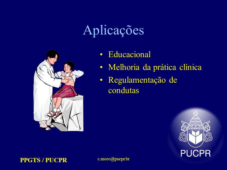 PPGTS / PUCPR c.moro@pucpr.br Aplicações Educacional Melhoria da prática clínica Regulamentação de condutas