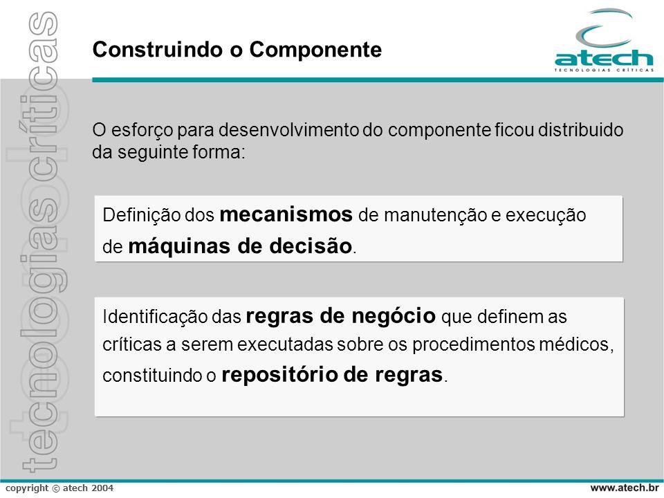 copyright © atech 2004 Construindo o Componente O esforço para desenvolvimento do componente ficou distribuido da seguinte forma: Definição dos mecani