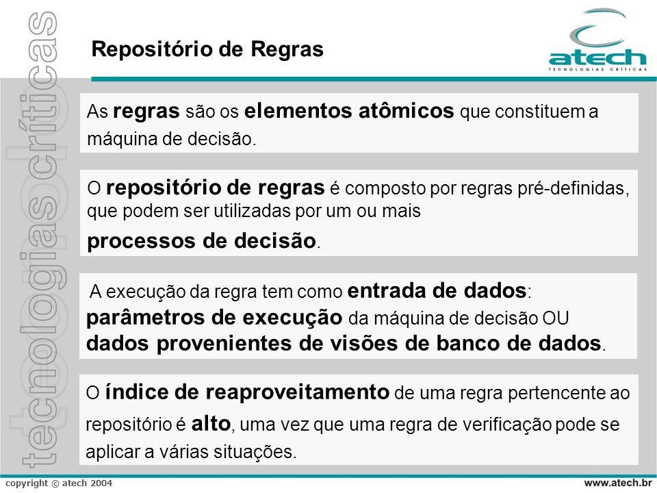 copyright © atech 2004 Repositório de Regras O índice de reaproveitamento de uma regra pertencente ao repositório é alto, uma vez que uma regra de ver
