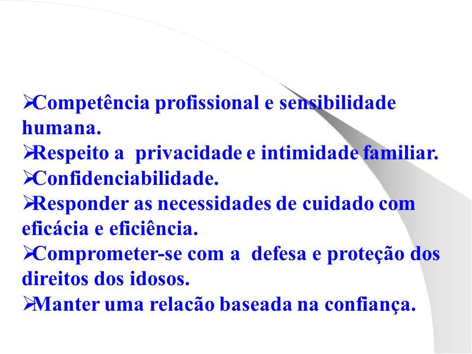 É necessário do profissional … Competência profissional e sensibilidade humana. Respeito a privacidade e intimidade familiar. Confidenciabilidade. Res