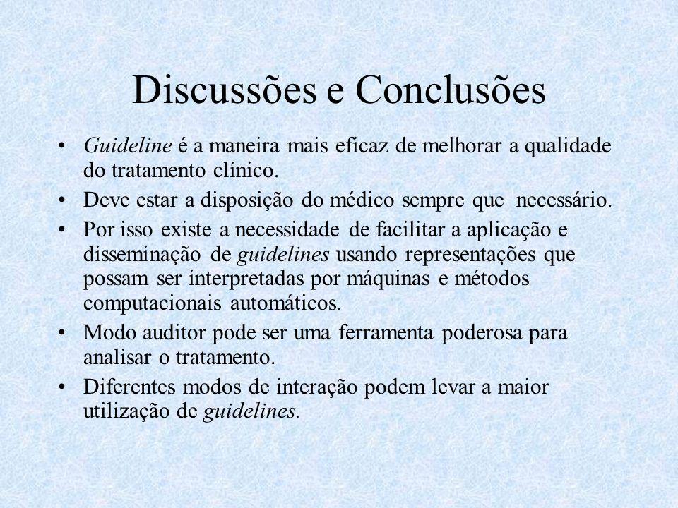 Discussões e Conclusões Guideline é a maneira mais eficaz de melhorar a qualidade do tratamento clínico.