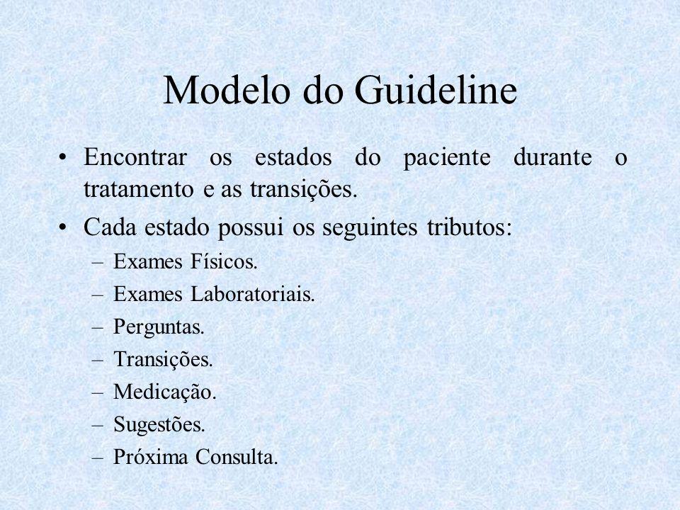 Modelo do Guideline Encontrar os estados do paciente durante o tratamento e as transições. Cada estado possui os seguintes tributos: –Exames Físicos.