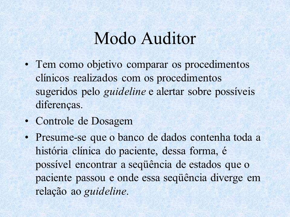 Modo Auditor Tem como objetivo comparar os procedimentos clínicos realizados com os procedimentos sugeridos pelo guideline e alertar sobre possíveis diferenças.