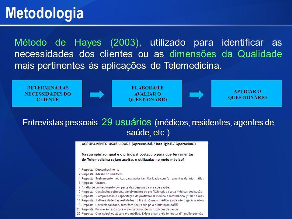 Método de Hayes (2003), utilizado para identificar as necessidades dos clientes ou as dimensões da Qualidade mais pertinentes às aplicações de Telemed