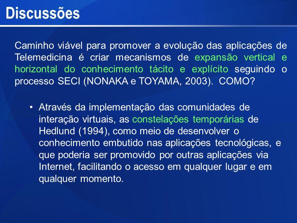 Caminho viável para promover a evolução das aplicações de Telemedicina é criar mecanismos de expansão vertical e horizontal do conhecimento tácito e e
