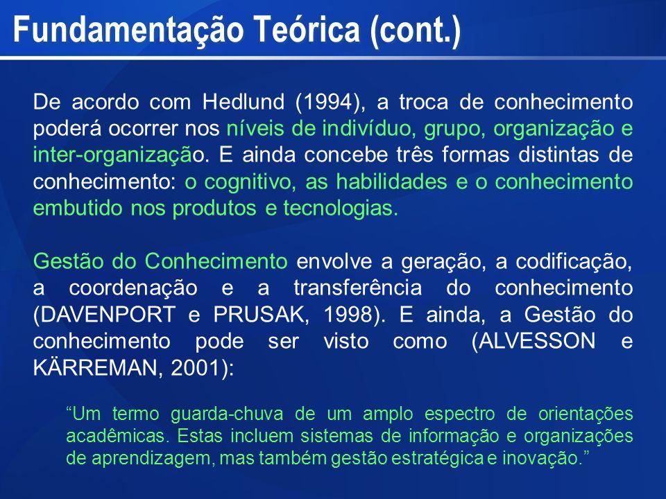 De acordo com Hedlund (1994), a troca de conhecimento poderá ocorrer nos níveis de indivíduo, grupo, organização e inter-organização. E ainda concebe