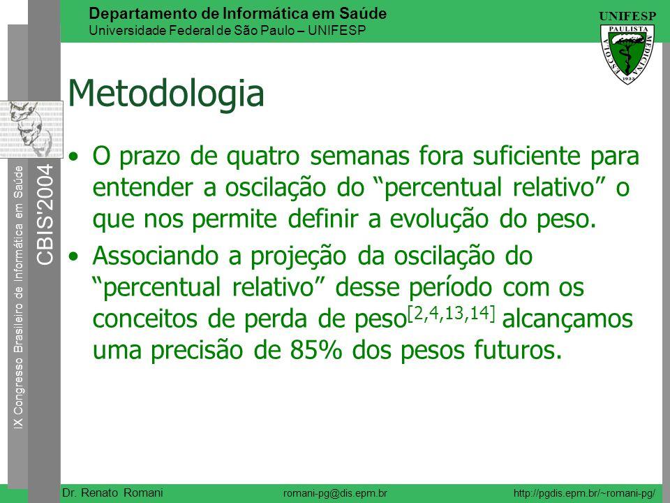 IX Congresso Brasileiro de Informática em Saúde CBIS 2004 UNIFESP Dr.