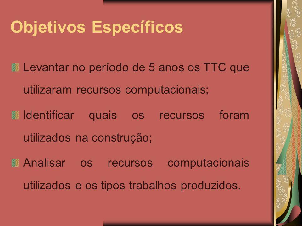 Objetivos Específicos Levantar no período de 5 anos os TTC que utilizaram recursos computacionais; Identificar quais os recursos foram utilizados na c