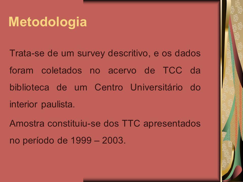 Metodologia Trata-se de um survey descritivo, e os dados foram coletados no acervo de TCC da biblioteca de um Centro Universitário do interior paulist