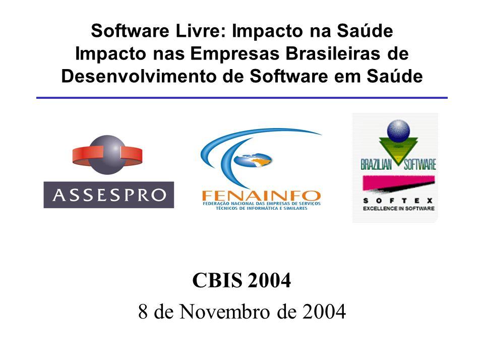 Software Livre: Impacto na Saúde Impacto nas Empresas Brasileiras de Desenvolvimento de Software em Saúde CBIS 2004 8 de Novembro de 2004