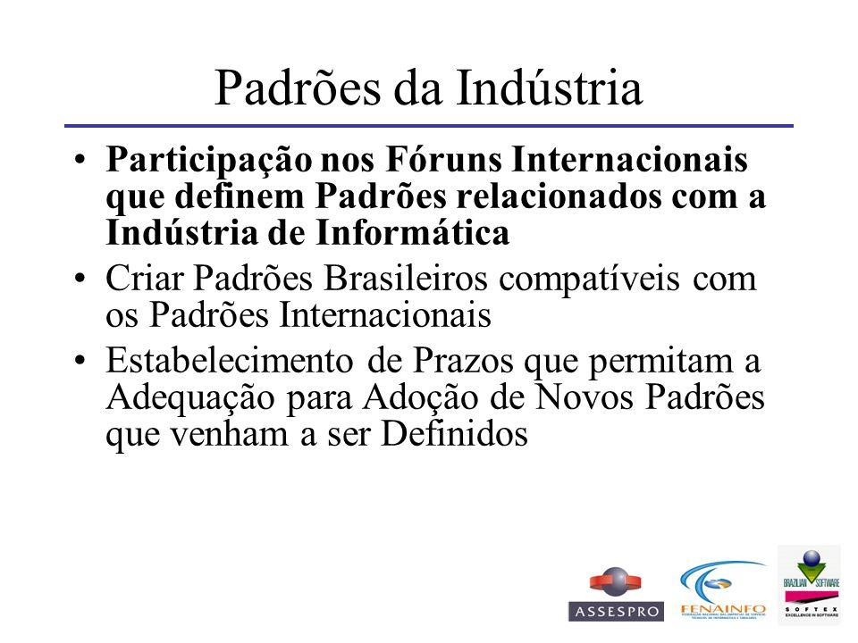 Padrões da Indústria Participação nos Fóruns Internacionais que definem Padrões relacionados com a Indústria de Informática Criar Padrões Brasileiros
