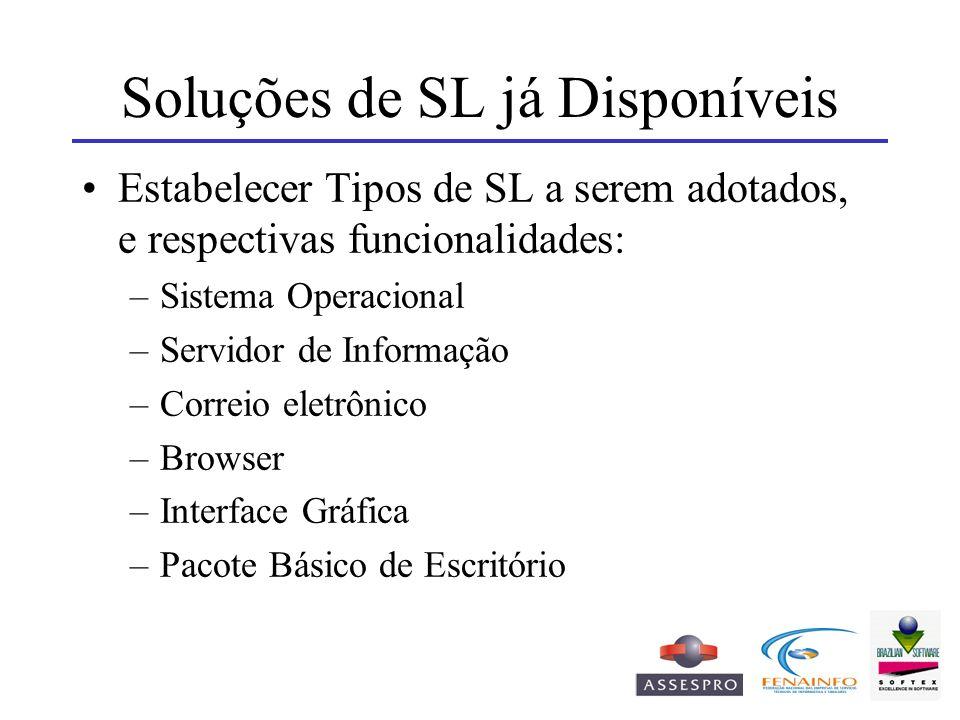 Soluções de SL já Disponíveis Estabelecer Tipos de SL a serem adotados, e respectivas funcionalidades: –Sistema Operacional –Servidor de Informação –C