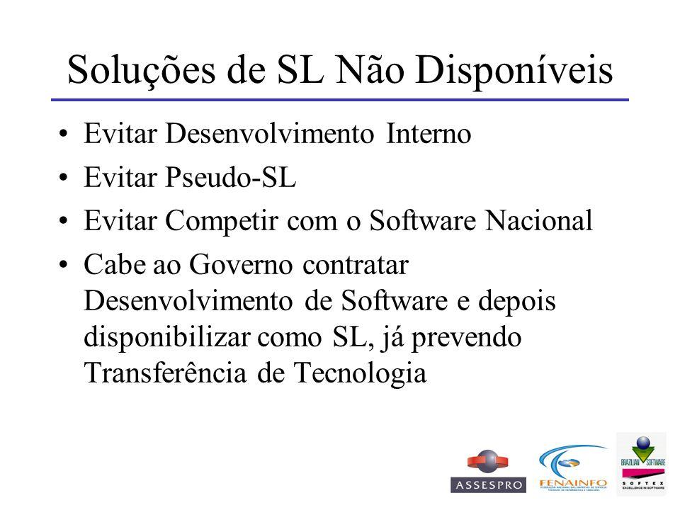 Soluções de SL Não Disponíveis Evitar Desenvolvimento Interno Evitar Pseudo-SL Evitar Competir com o Software Nacional Cabe ao Governo contratar Desen
