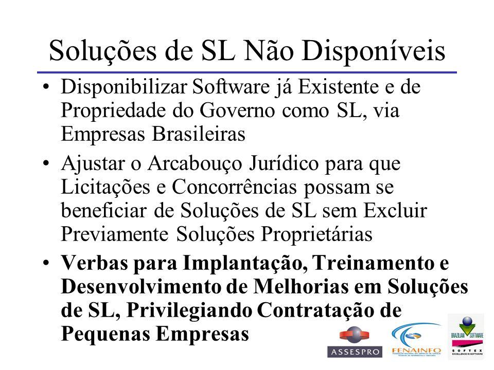Soluções de SL Não Disponíveis Disponibilizar Software já Existente e de Propriedade do Governo como SL, via Empresas Brasileiras Ajustar o Arcabouço